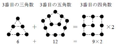 三角数と四角数と五角数の公式